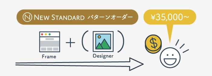 New Standard:パターンオーダー