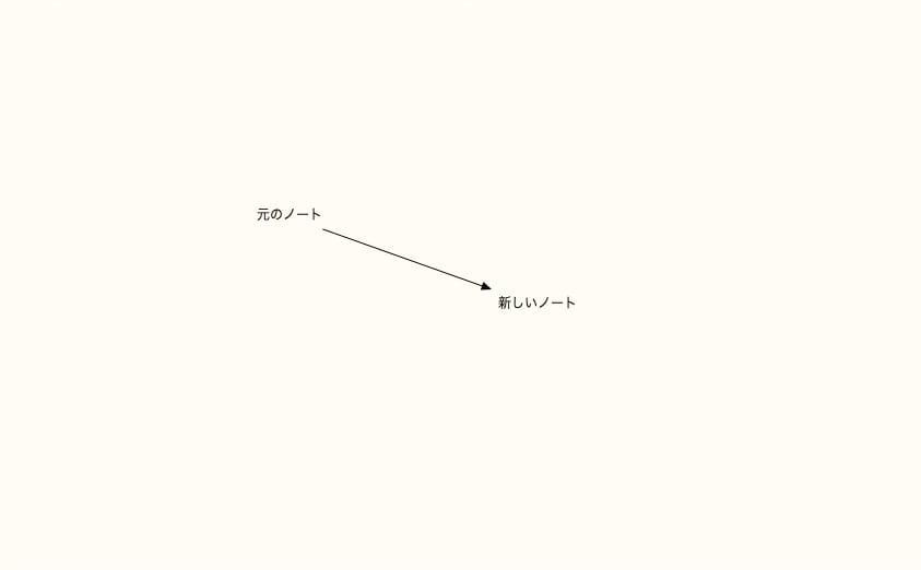 Scapple:矢印