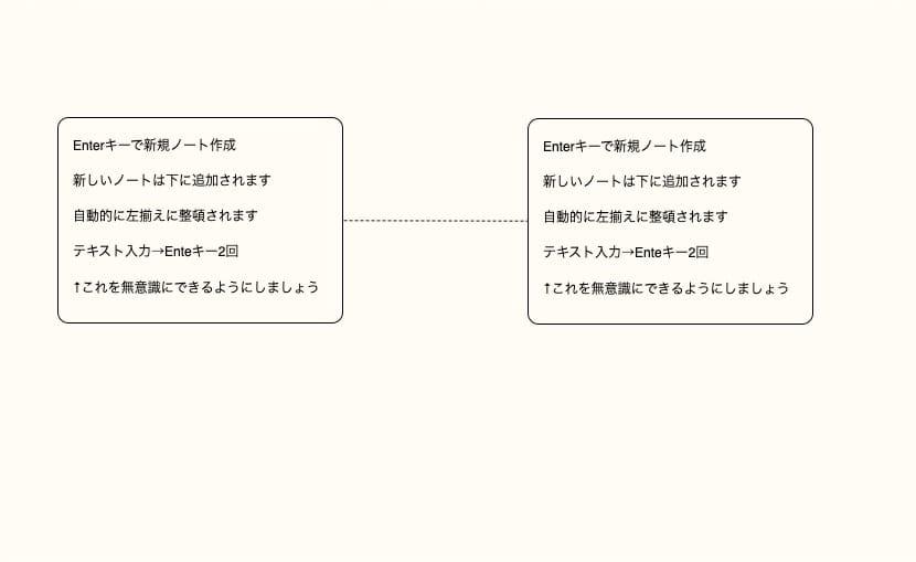 Scapple:グループ接続
