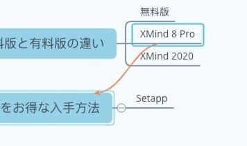XMind:関連付け