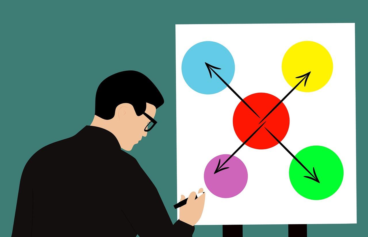 アイデアの質も量も10倍にするマインドマップアプリの使い方 【5つの手順】